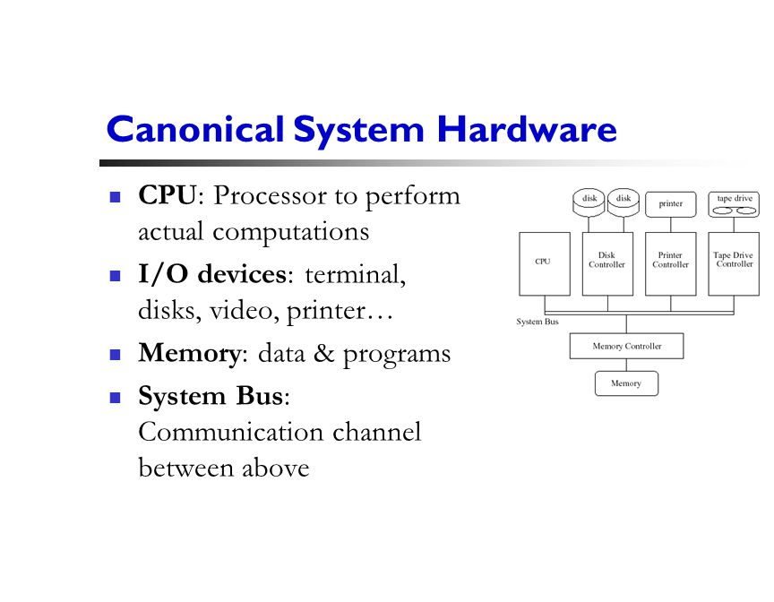 4 Canonical System Hardware CPU: Processor to perform actual computations I/O devices: terminal, disks, video, printer… Memory: data & programs System Bus: Communication channel between above