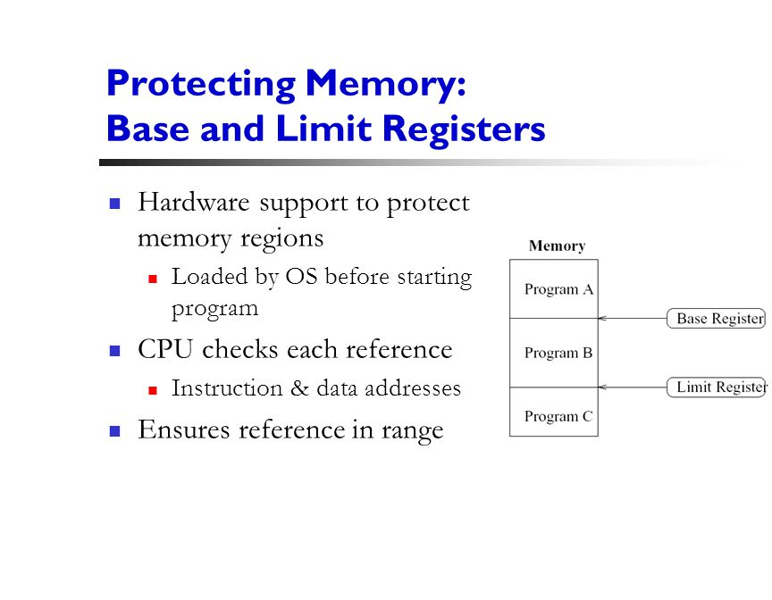 8 Protecting Memory: Base and Limit Registers Hardware support to protect memory regions Loaded by OS before starting program CPU checks each reference Instruction & data addresses Ensures reference in range