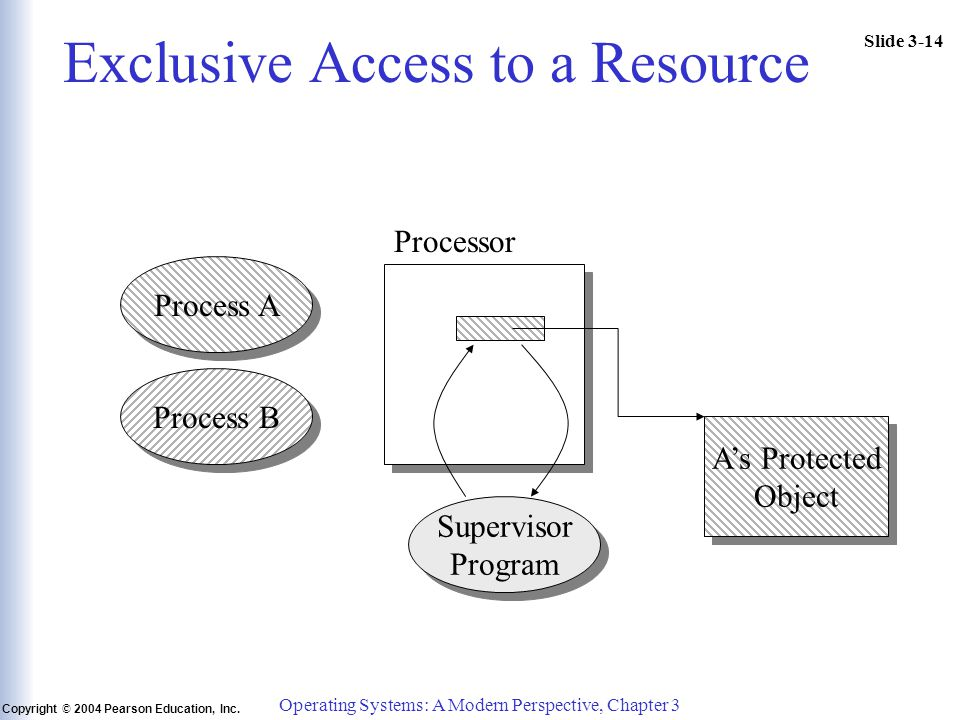 Slide 3-14 Copyright © 2004 Pearson Education, Inc.