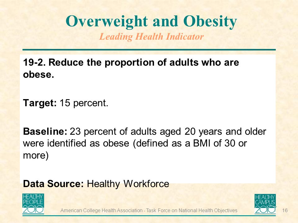 American College Health Association - Task Force on National Health Objectives16 Overweight and Obesity Leading Health Indicator 19-2.