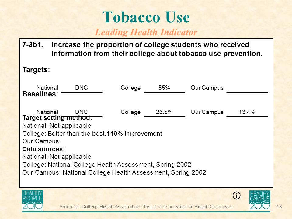 American College Health Association - Task Force on National Health Objectives18 Tobacco Use Leading Health Indicator 7-3b1.