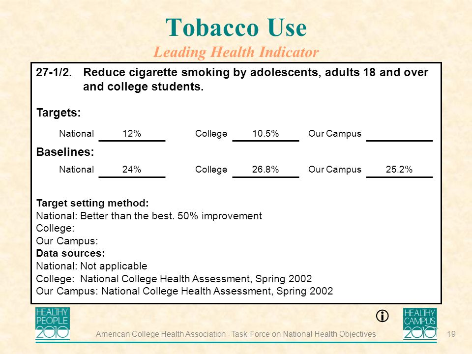 American College Health Association - Task Force on National Health Objectives19 Tobacco Use Leading Health Indicator 27-1/2.