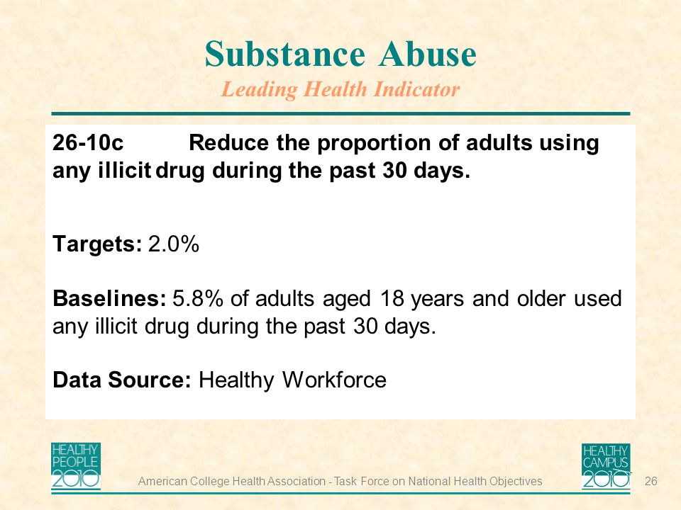 American College Health Association - Task Force on National Health Objectives26 Substance Abuse Leading Health Indicator 26-10c Reduce the proportion of adults using any illicit drug during the past 30 days.