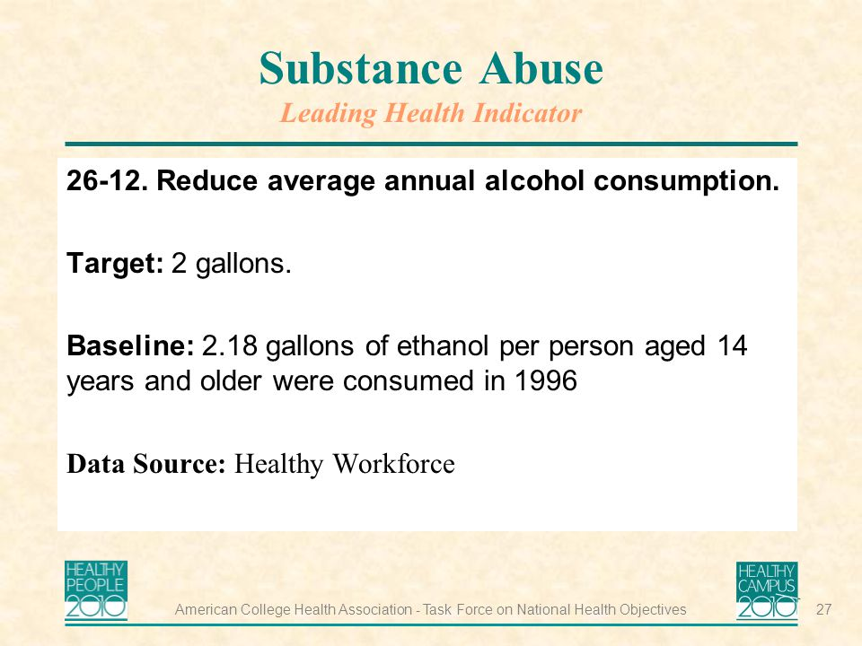 American College Health Association - Task Force on National Health Objectives27 Substance Abuse Leading Health Indicator