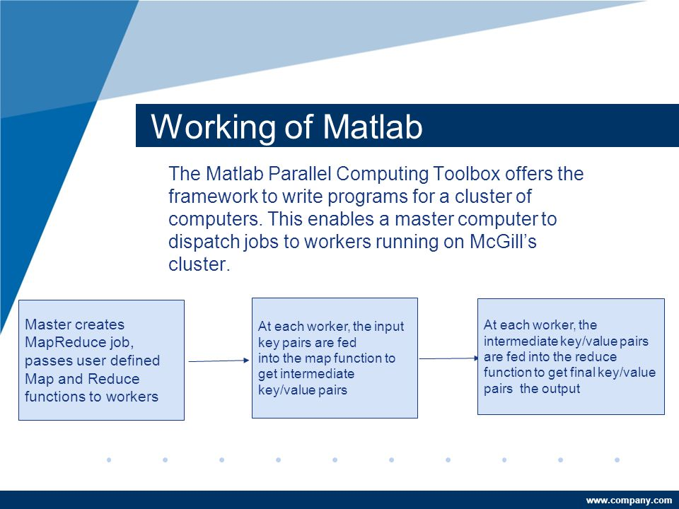 MapReduce on Matlab By: Erum Afzal  - ppt download
