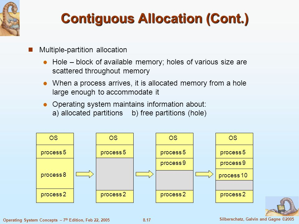 8.17 Silberschatz, Galvin and Gagne ©2005 Operating System Concepts – 7 th Edition, Feb 22, 2005 Contiguous Allocation (Cont.) Multiple-partition allocation Hole – block of available memory; holes of various size are scattered throughout memory When a process arrives, it is allocated memory from a hole large enough to accommodate it Operating system maintains information about: a) allocated partitions b) free partitions (hole) OS process 5 process 8 process 2 OS process 5 process 2 OS process 5 process 2 OS process 5 process 9 process 2 process 9 process 10