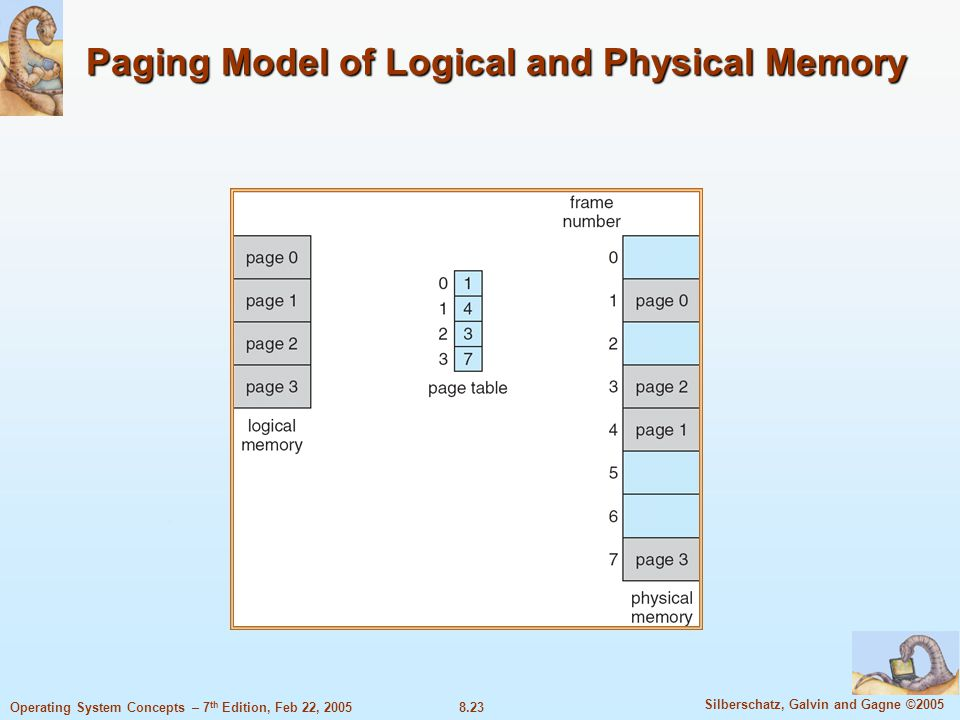 8.23 Silberschatz, Galvin and Gagne ©2005 Operating System Concepts – 7 th Edition, Feb 22, 2005 Paging Model of Logical and Physical Memory