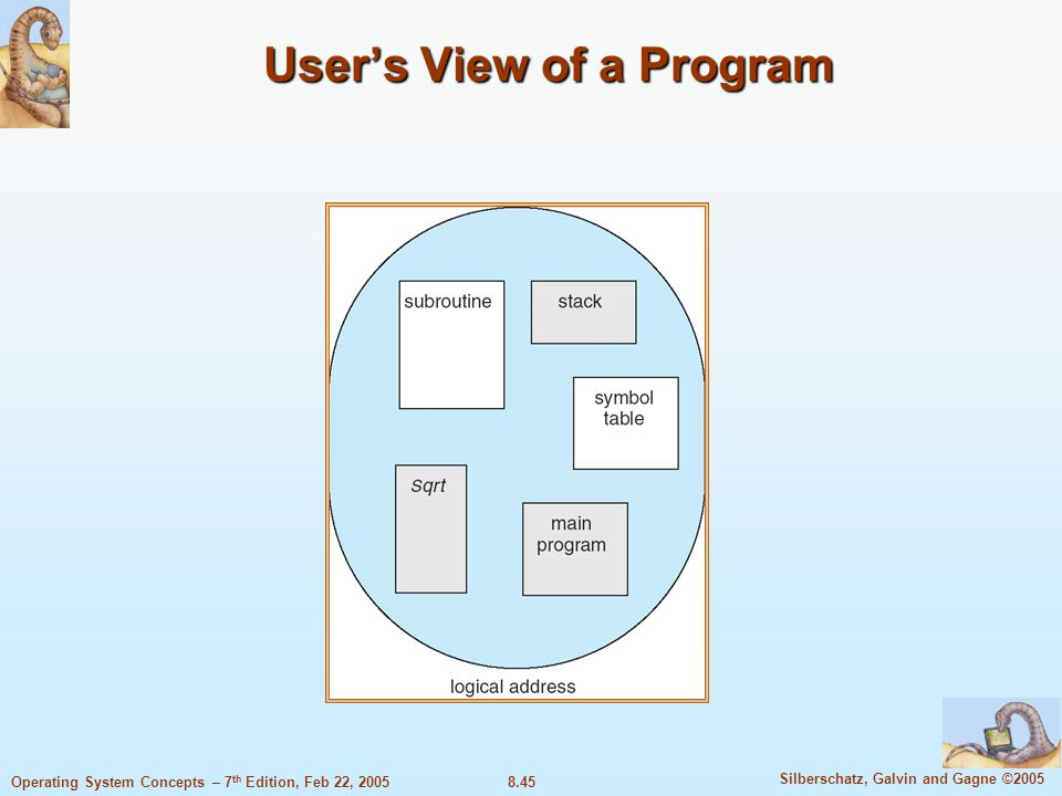 8.45 Silberschatz, Galvin and Gagne ©2005 Operating System Concepts – 7 th Edition, Feb 22, 2005 User's View of a Program