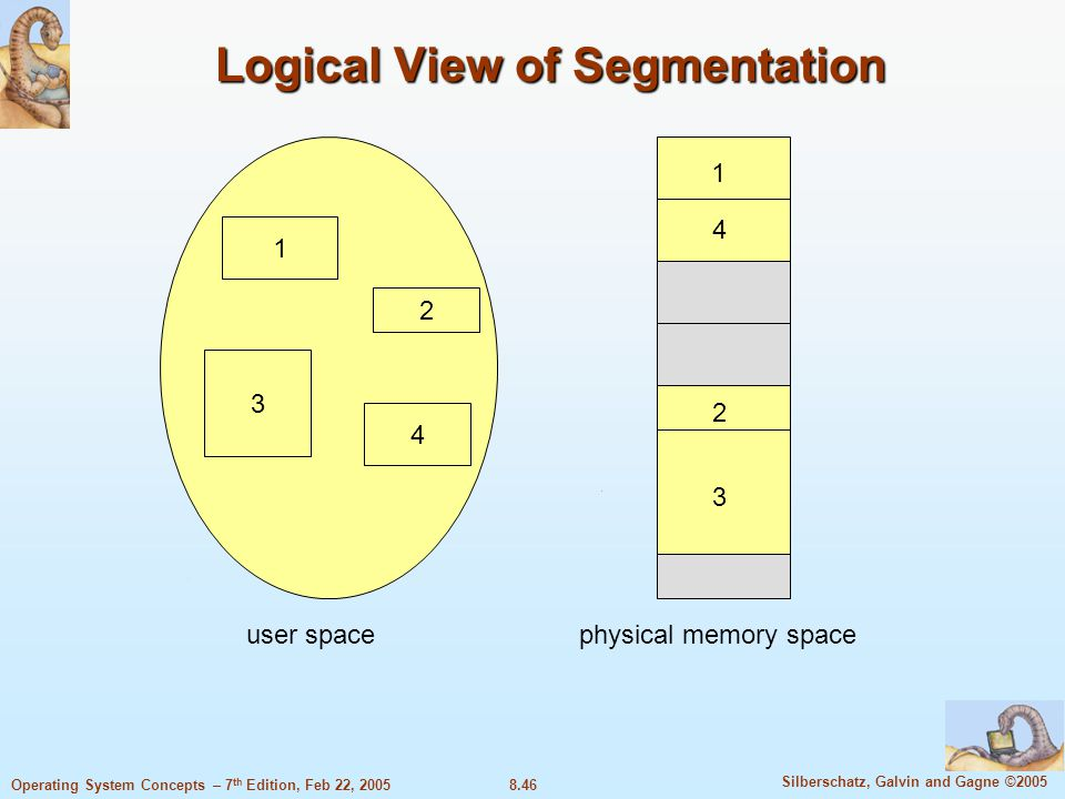 8.46 Silberschatz, Galvin and Gagne ©2005 Operating System Concepts – 7 th Edition, Feb 22, 2005 Logical View of Segmentation user spacephysical memory space