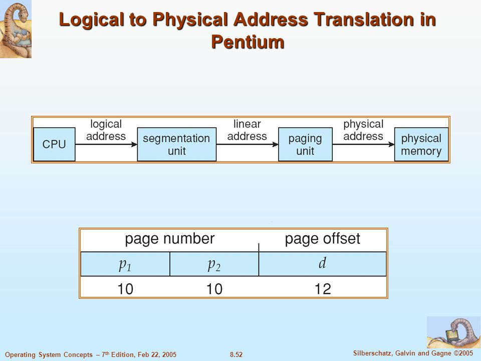 8.52 Silberschatz, Galvin and Gagne ©2005 Operating System Concepts – 7 th Edition, Feb 22, 2005 Logical to Physical Address Translation in Pentium