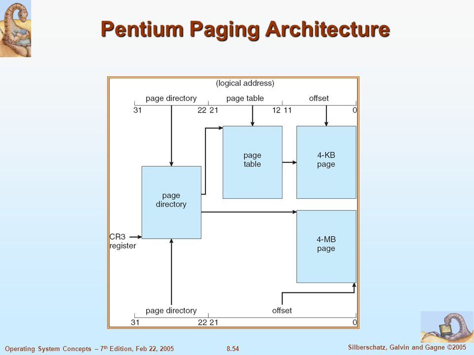 8.54 Silberschatz, Galvin and Gagne ©2005 Operating System Concepts – 7 th Edition, Feb 22, 2005 Pentium Paging Architecture