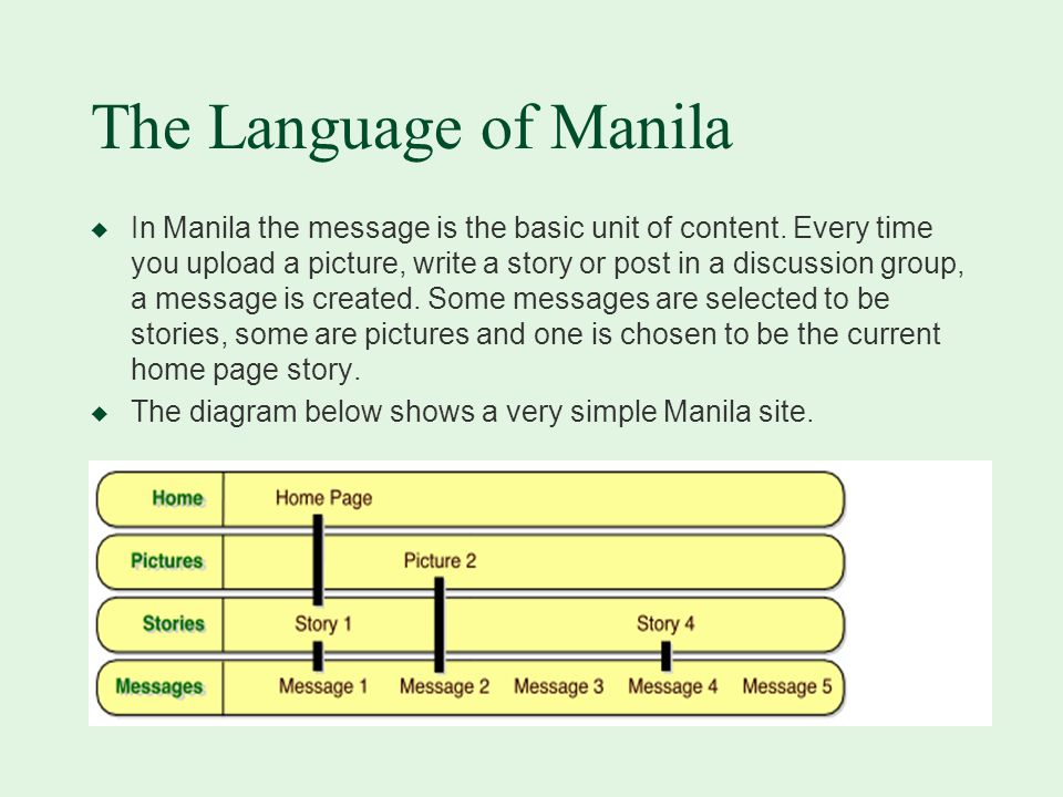 The Language of Manila u In Manila the message is the basic unit of content.