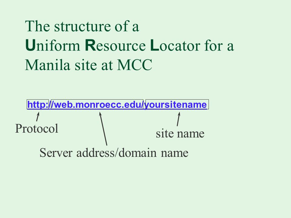 The structure of a U niform R esource L ocator for a Manila site at MCC   Protocol Server address/domain name site name