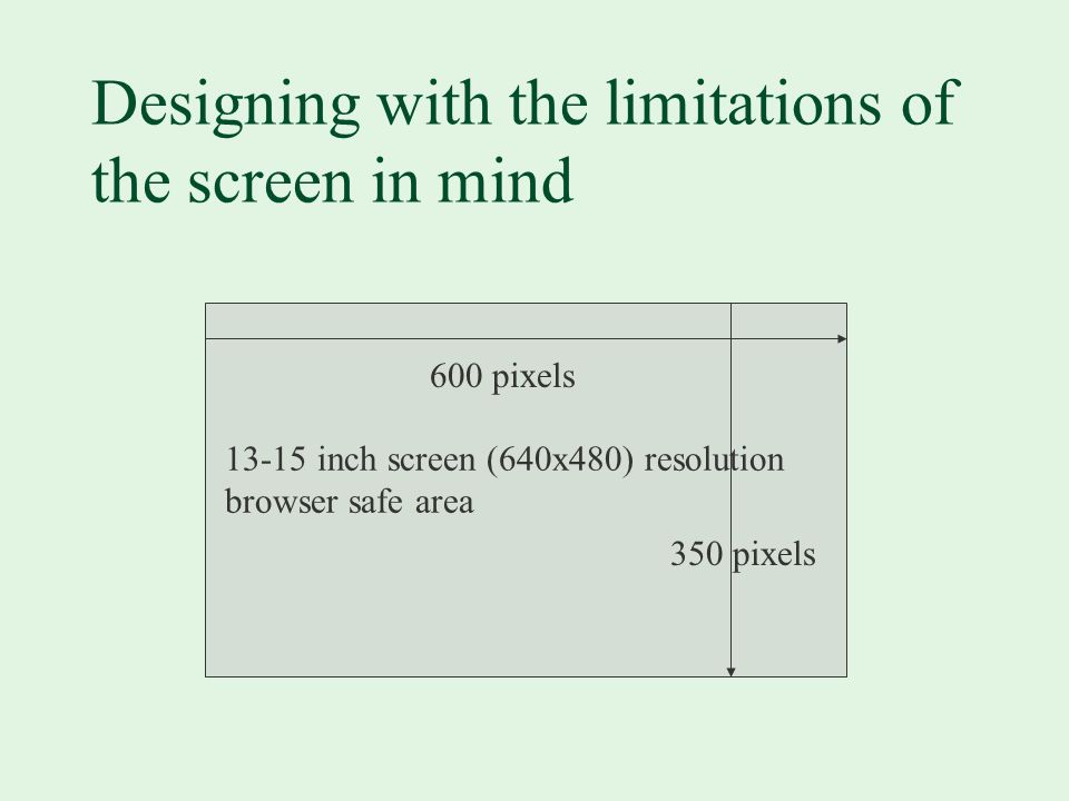 Designing with the limitations of the screen in mind 350 pixels 600 pixels inch screen (640x480) resolution browser safe area