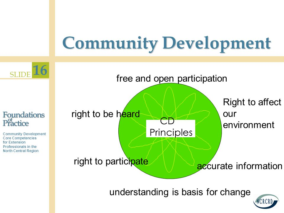 Community Development Core Competencies for Extension Professionals in the North Central Region SLIDE 16 Right to affect our environment CD Principles free and open participation accurate information understanding is basis for change right to be heard right to participate Community Development