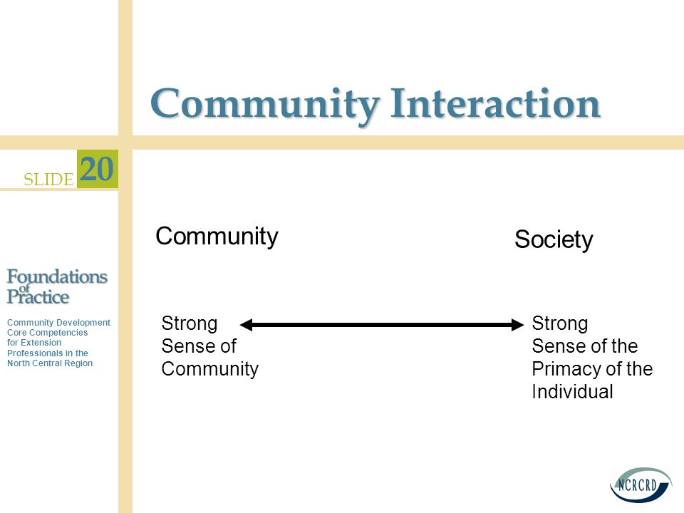 Community Development Core Competencies for Extension Professionals in the North Central Region SLIDE 20 Community Interaction Strong Sense of Community Strong Sense of the Primacy of the Individual Community Society