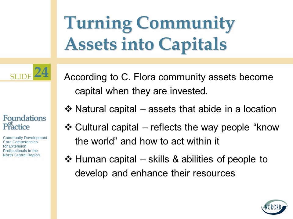 Community Development Core Competencies for Extension Professionals in the North Central Region SLIDE 24 Turning Community Assets into Capitals According to C.