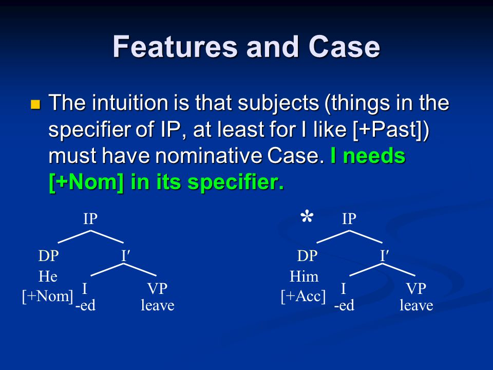 Features and Case The intuition is that subjects (things in the specifier of IP, at least for I like [+Past]) must have nominative Case.