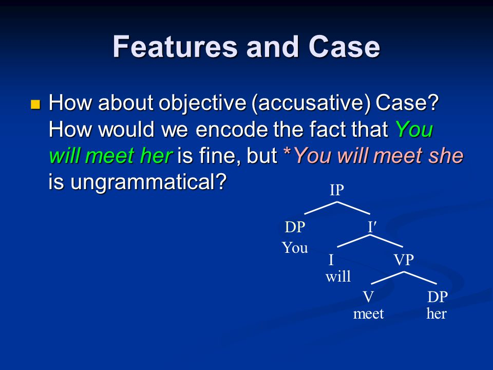 Features and Case How about objective (accusative) Case.