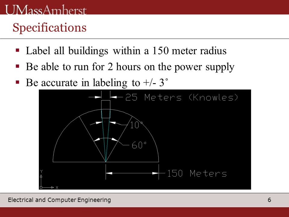6 Electrical and Computer Engineering Specifications  Label all buildings within a 150 meter radius  Be able to run for 2 hours on the power supply  Be accurate in labeling to +/- 3˚