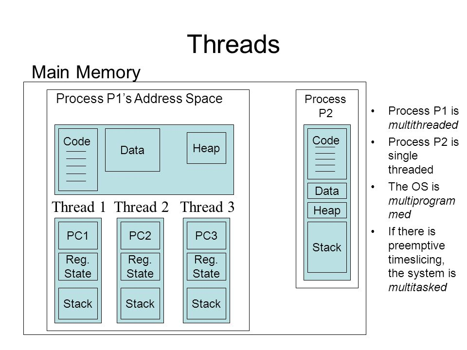 Threads Process P1 is multithreaded Process P2 is single threaded The OS is multiprogram med If there is preemptive timeslicing, the system is multitasked Main Memory Code Data Process P1's Address Space Heap Code Data Process P2 Heap Stack PC1 Reg.