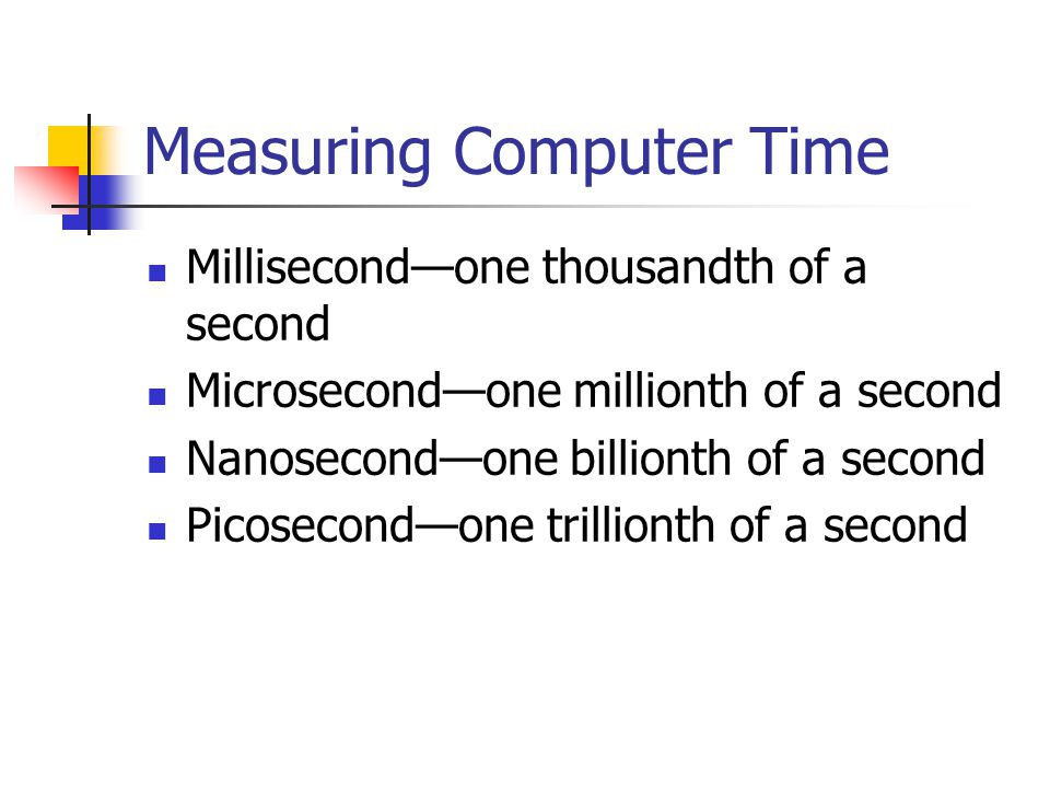 Measuring Computer Time Millisecond—one thousandth of a second Microsecond—one millionth of a second Nanosecond—one billionth of a second Picosecond—one trillionth of a second