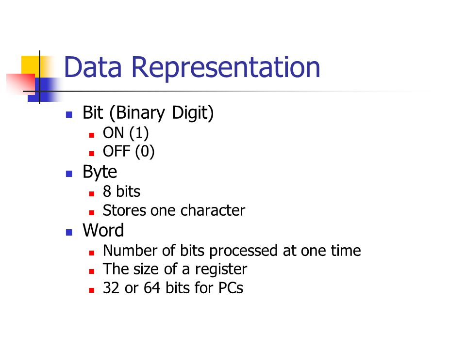 Data Representation Bit (Binary Digit) ON (1) OFF (0) Byte 8 bits Stores one character Word Number of bits processed at one time The size of a register 32 or 64 bits for PCs