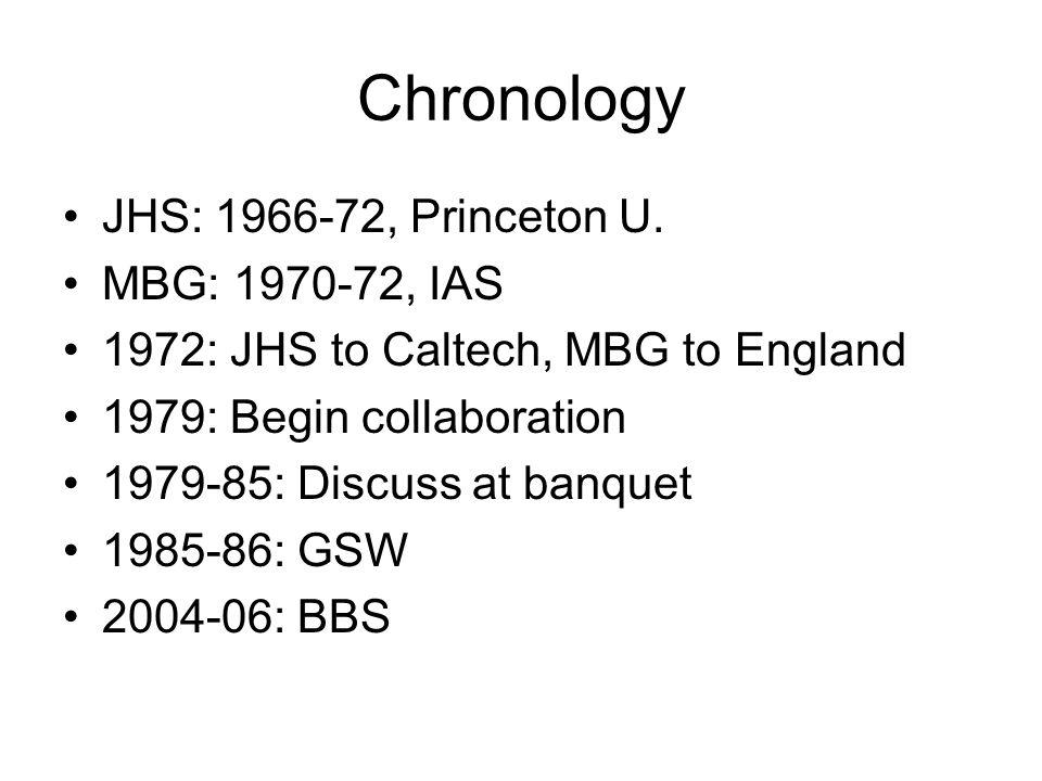 String Theory Books MBG 60 April 7 Chronology JHS Princeton U