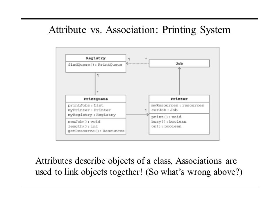 Sysc 3100 system analysis and design class diagrams defining 35 attribute vs ccuart Image collections