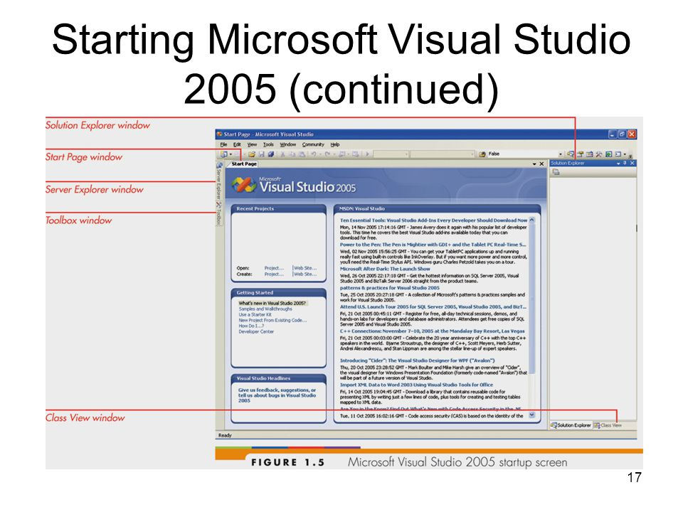 17 Starting Microsoft Visual Studio 2005 (continued)