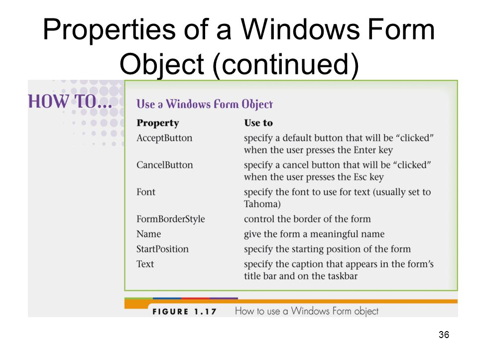 36 Properties of a Windows Form Object (continued)
