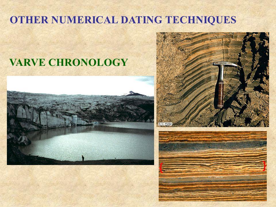 varve chronology datingnelly dating history