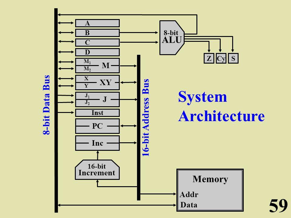 1 the design of a relay computer harry porter ph d portland state rh slideplayer com