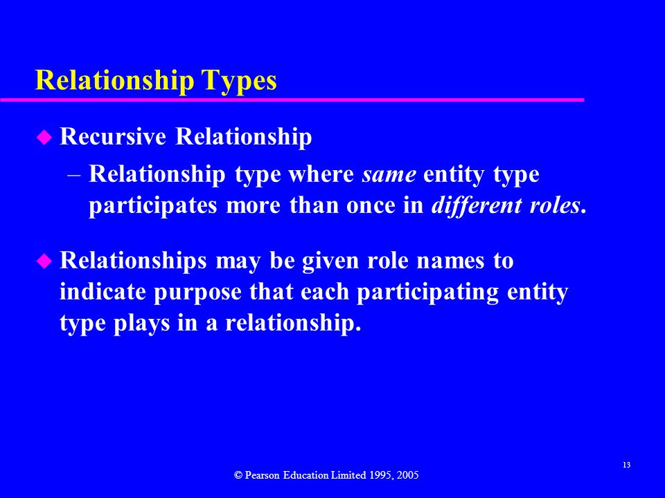 13 Relationship Types u Recursive Relationship –Relationship type where same entity type participates more than once in different roles.