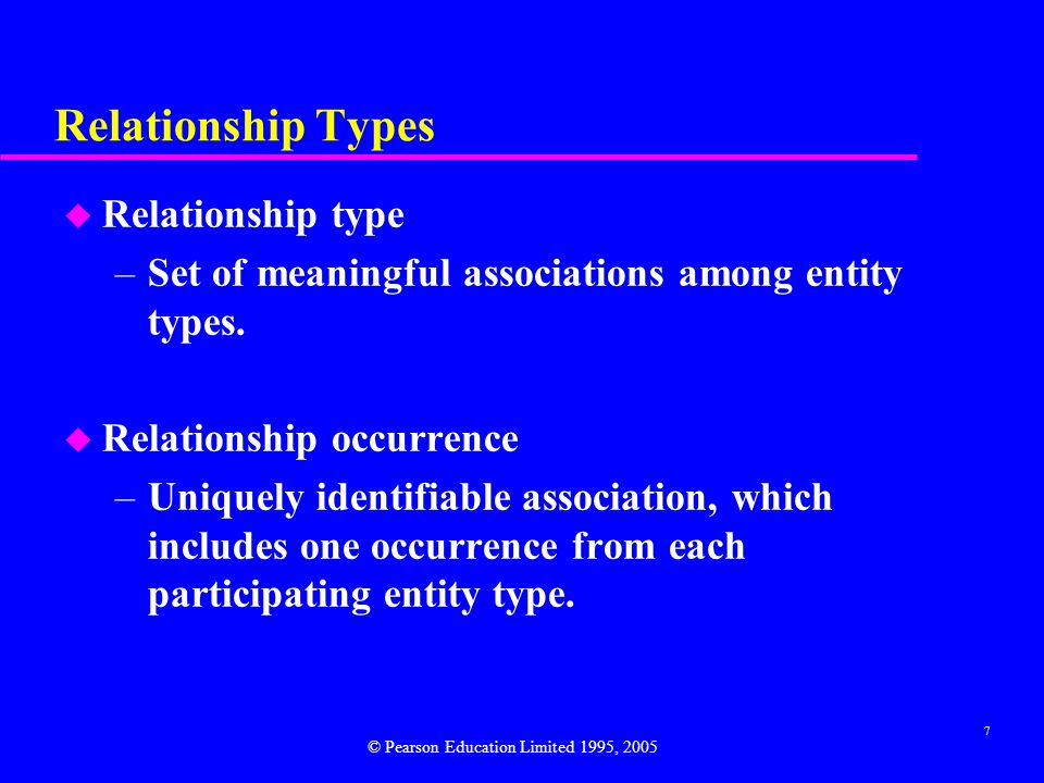7 Relationship Types u Relationship type –Set of meaningful associations among entity types.