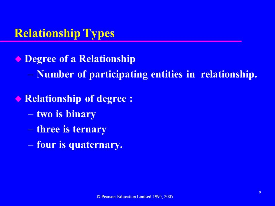 9 Relationship Types u Degree of a Relationship –Number of participating entities in relationship.