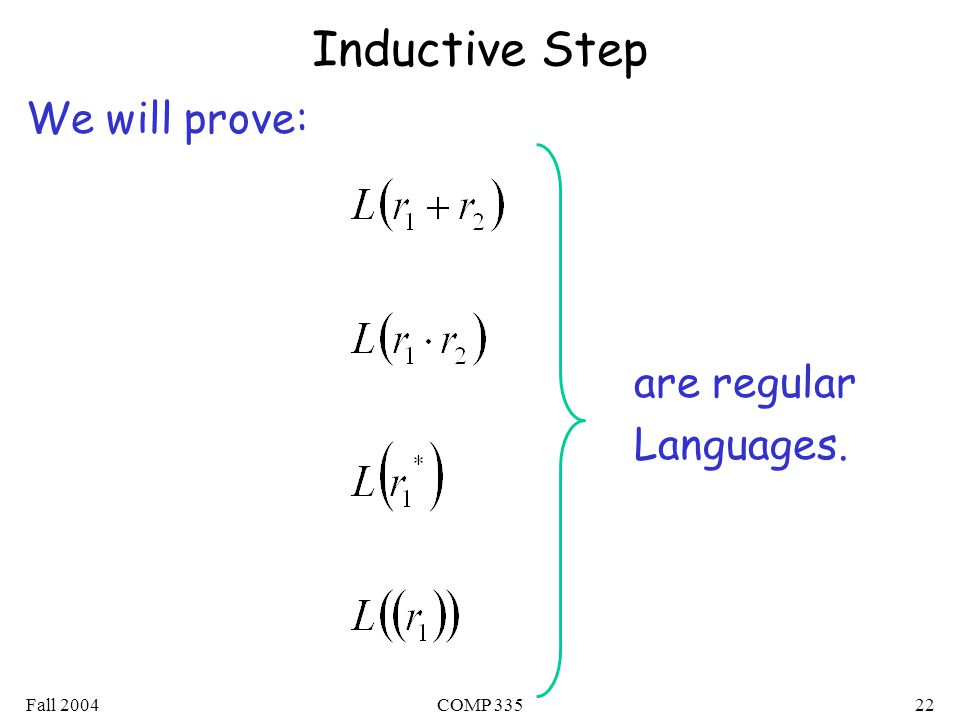 Fall 2004COMP Inductive Step We will prove: are regular Languages.