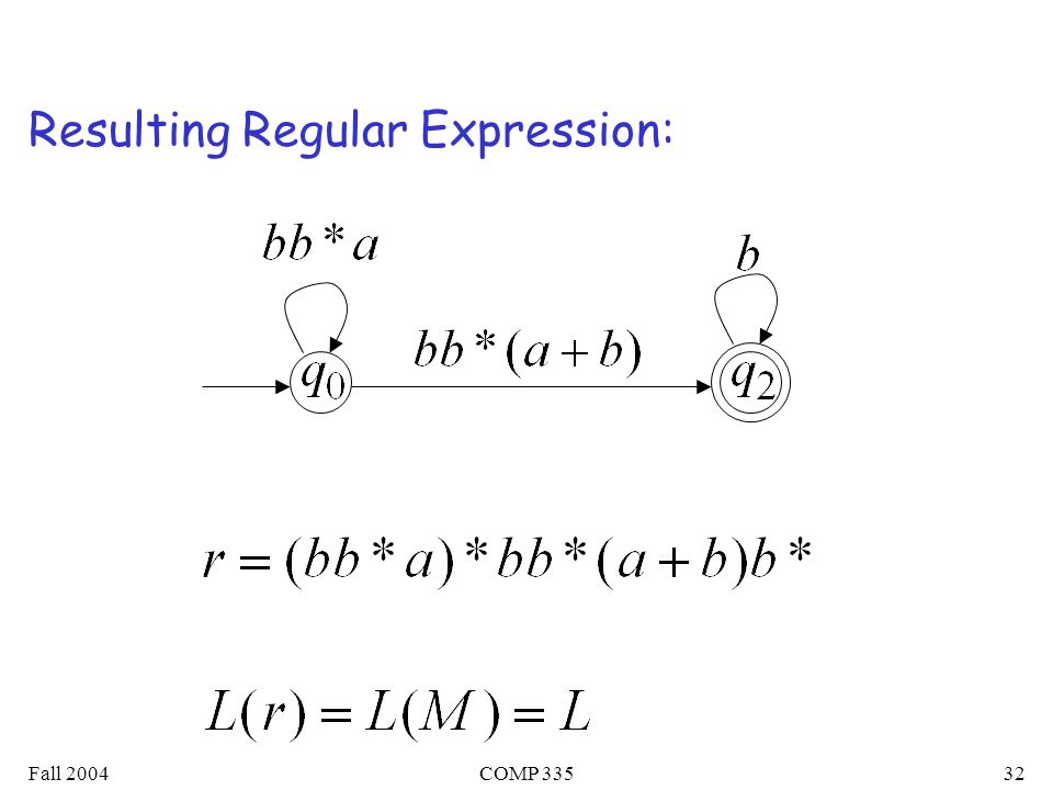Fall 2004COMP Resulting Regular Expression: