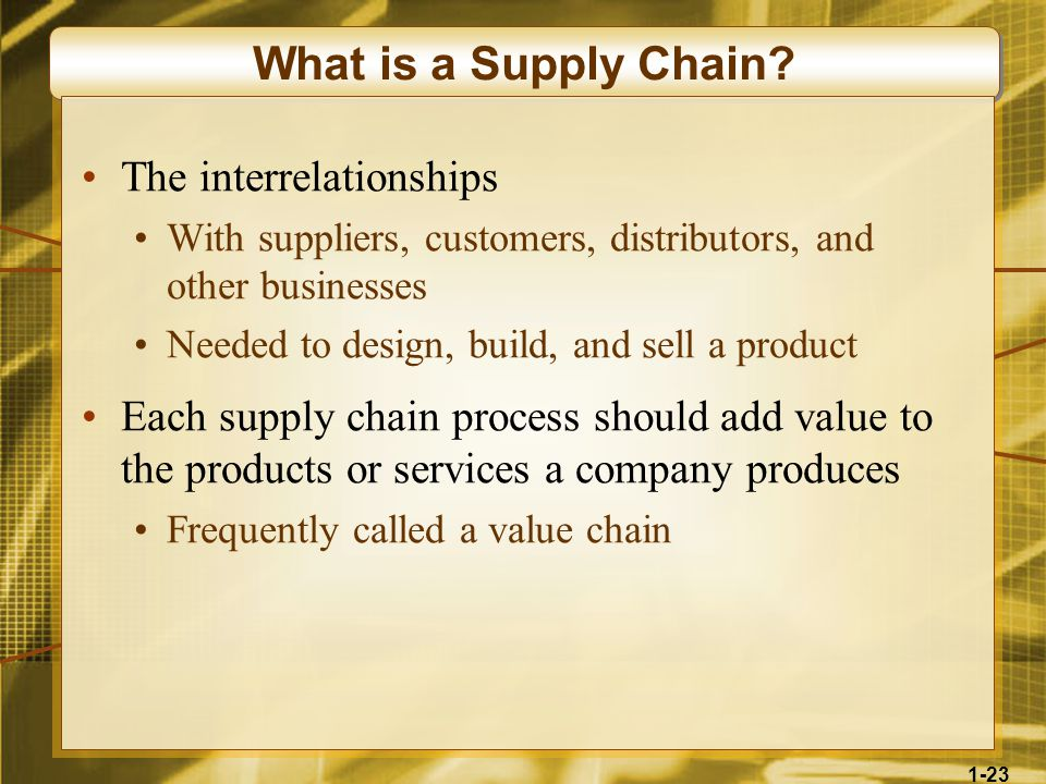1-23 What is a Supply Chain.