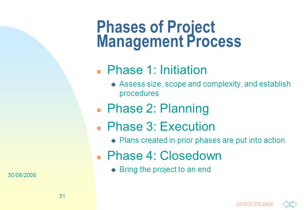 Jump to first page 30/06/ Phases of Project Management Process n Phase 1: Initiation u Assess size, scope and complexity, and establish procedures n Phase 2: Planning n Phase 3: Execution u Plans created in prior phases are put into action n Phase 4: Closedown u Bring the project to an end