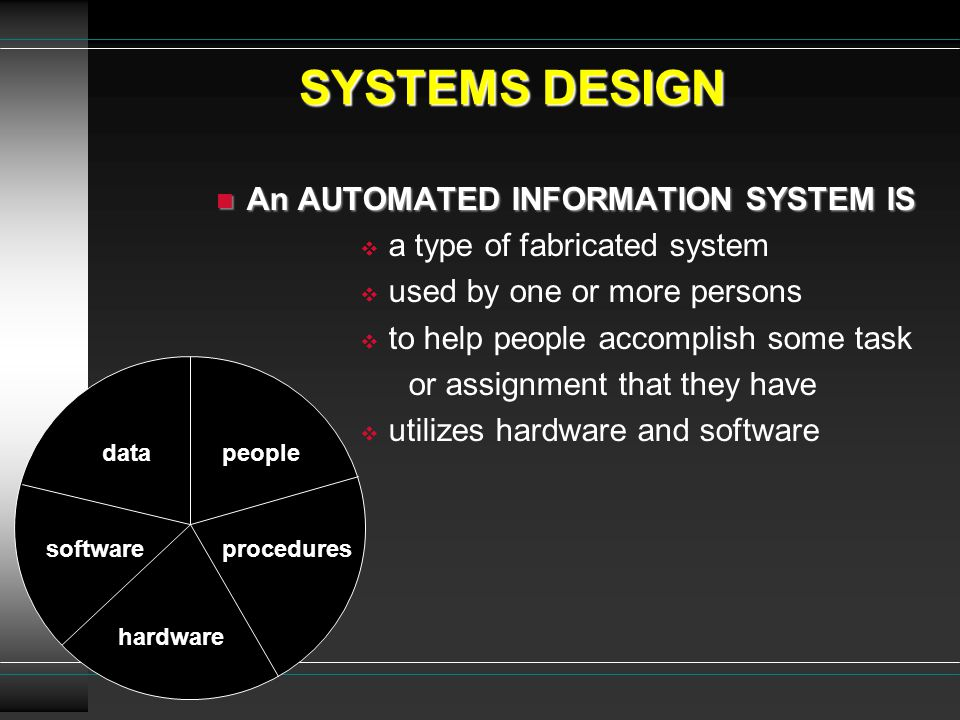 Information Systems Design The Systems Development Life Cycle Sdlc Systems Planning Systems Analysis Systems Design Systems Implementation Ppt Download