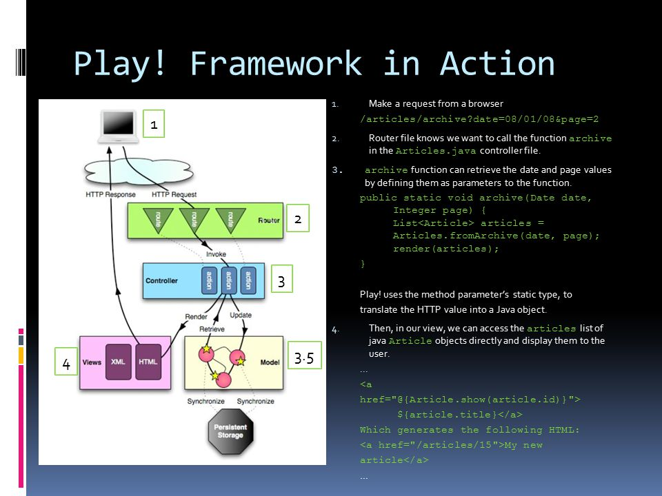 Play. Framework in Action 1.