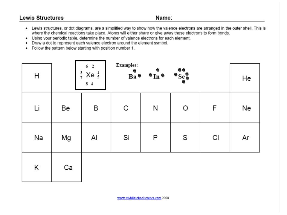 Lewis Dot Diagram Worksheet With Answer Keys - Wiring Diagram Services •