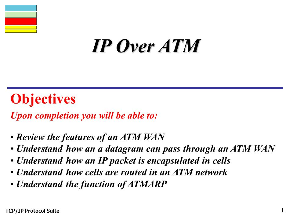TCP/IP Protocol Suite 1 Upon completion you will be able to: IP Over ATM Review the features of an ATM WAN Understand how an a datagram can pass through an ATM WAN Understand how an IP packet is encapsulated in cells Understand how cells are routed in an ATM network Understand the function of ATMARP Objectives