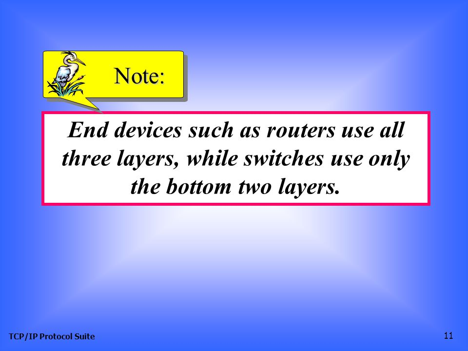 TCP/IP Protocol Suite 11 End devices such as routers use all three layers, while switches use only the bottom two layers.