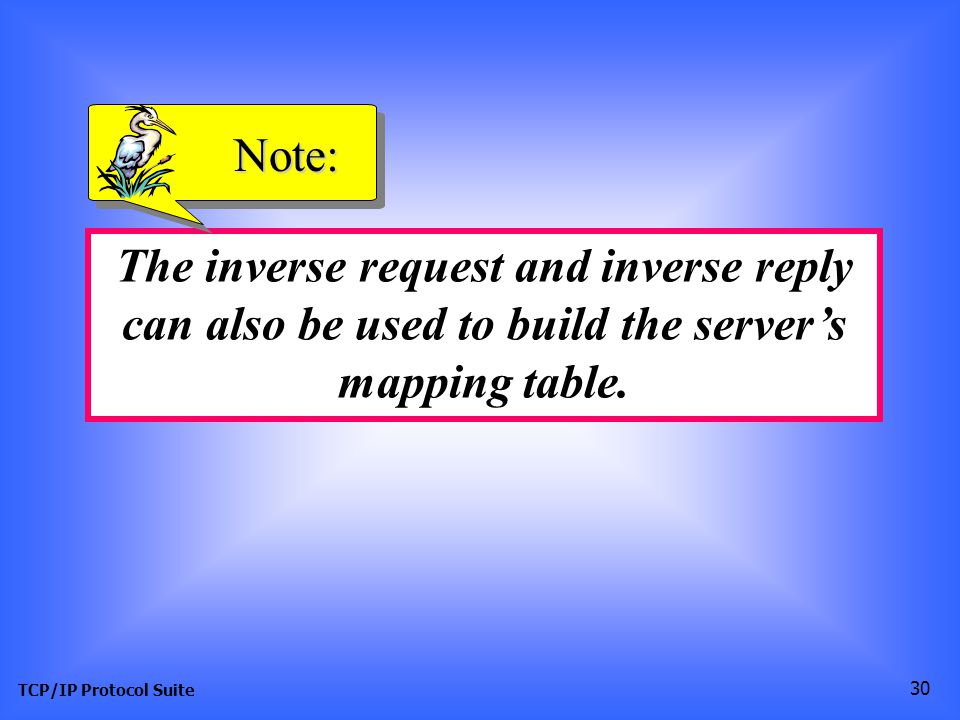 TCP/IP Protocol Suite 30 The inverse request and inverse reply can also be used to build the server's mapping table.