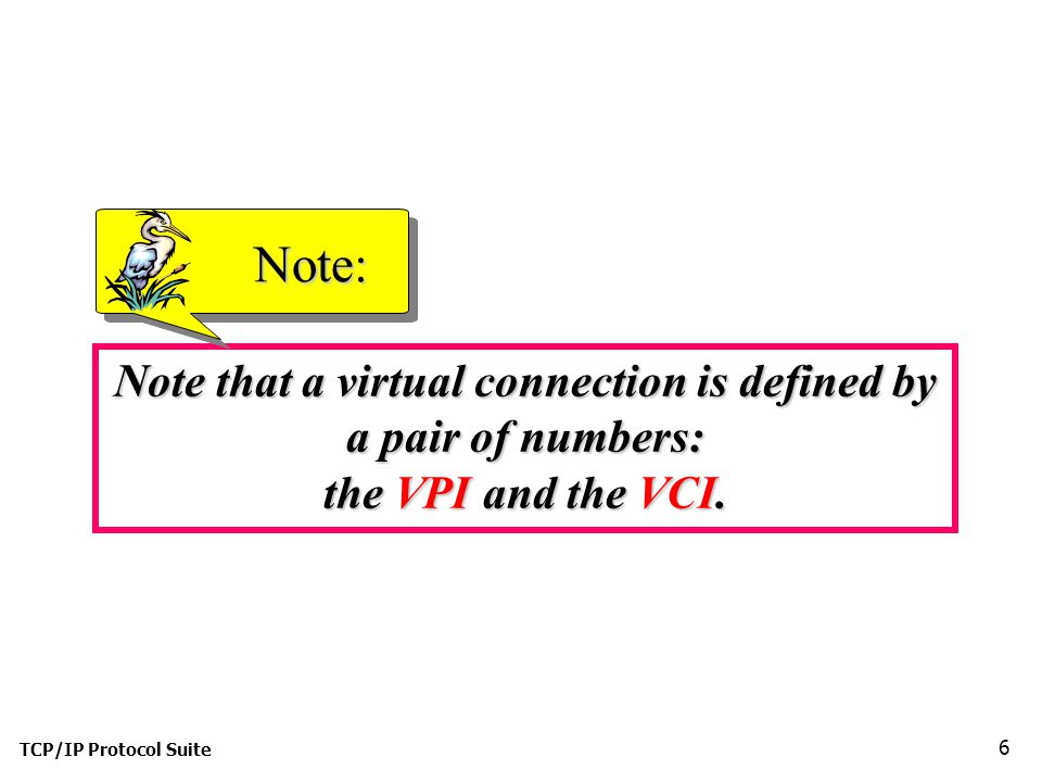 TCP/IP Protocol Suite 6 Note that a virtual connection is defined by a pair of numbers: the VPI and the VCI.