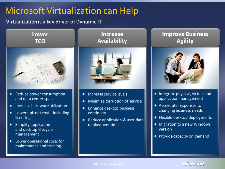 MICROSOFT CONFIDENTIAL Microsoft Confidential Microsoft Virtualization can Help Lower TCO Lower TCO Increase Availability Increase Availability Improve Business Agility Virtualization is a key driver of Dynamic IT
