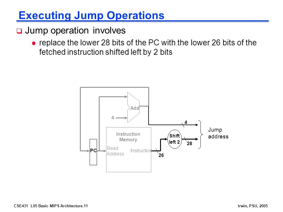 CSE431 L05 Basic MIPS Architecture.11Irwin, PSU, 2005 Executing Jump Operations  Jump operation involves l replace the lower 28 bits of the PC with the lower 26 bits of the fetched instruction shifted left by 2 bits Read Address Instruction Memory Add PC 4 Shift left 2 Jump address