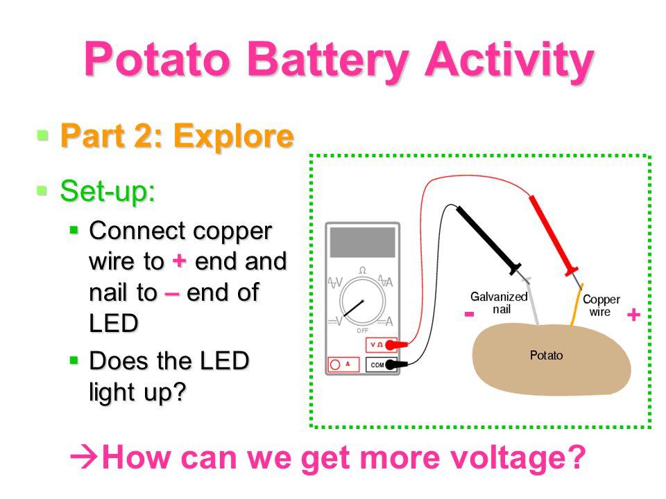 Terrific Potato Battery Activity Part 1 Engage How Does A Battery Geral Blikvitt Wiring Digital Resources Geralblikvittorg